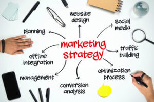 Marketing-Strategy-Business-concept-847923718_7087x4726-300x200 Marketing Strategy Business concept